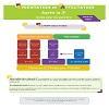 Apres-la-3e-orientation-et-affectation-smal_block_small